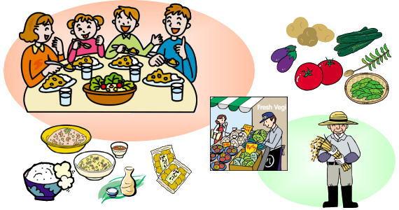 食!お米の話@普通の人の毎日の食生活へ